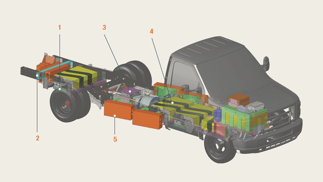 Cutaway of electric truck chassis. Components numbered 1 to 5, described below under heading EPIC Chassis.