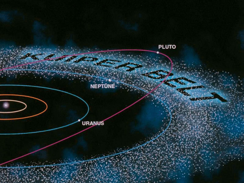 Diagram of solar system showing position of Kuiper Belt.