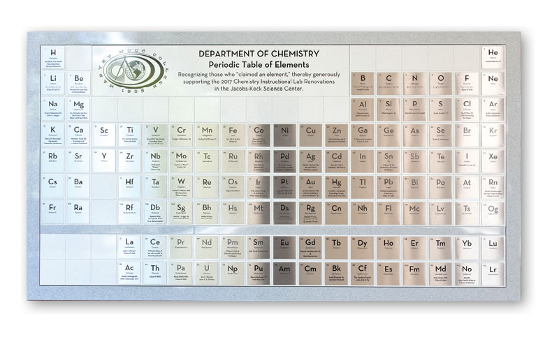 Sponsored Periodic Table.