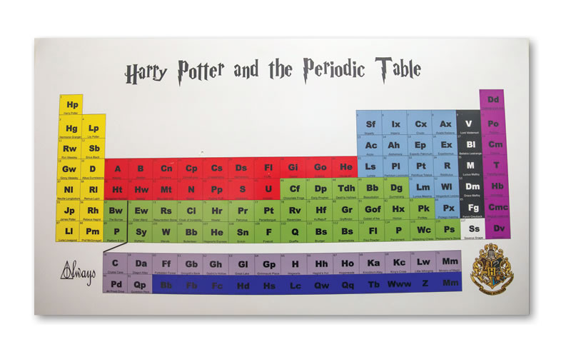 Harry Potter themed periodic table.